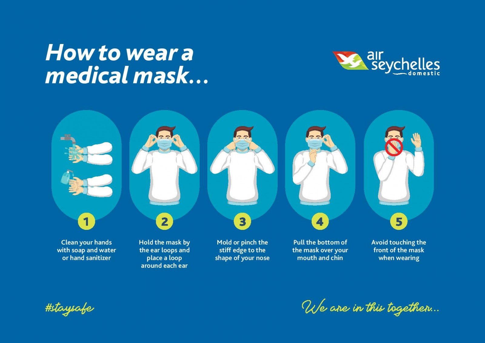 Air Seychelles - How to wear a Mask.jpg